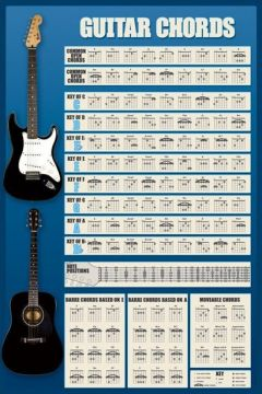 Guitar Chords - Blue