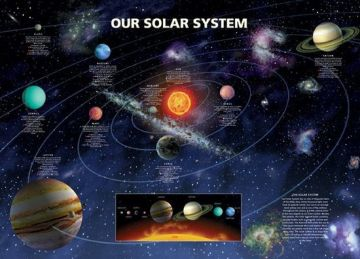 OUR SOLAR SYSTEMS