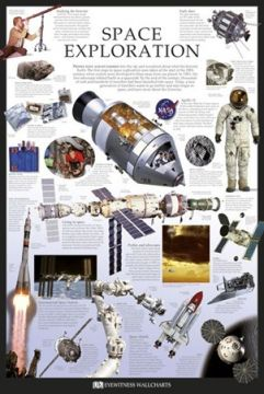 SPACE EXPLORATION WALL CHART