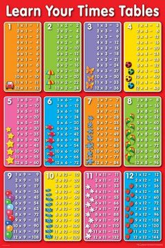 TIMES TABLE - LEARN